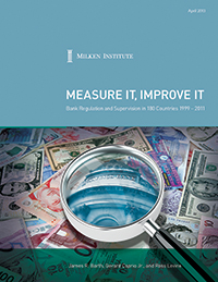 Measure It, Improve It